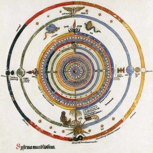 K.G.Junga pirmā mandala, dziļas krīzes laiks, 1916.gads